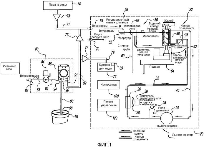 Автоматизированный способ и устройство для очистки льдогенератора ледяной крошки