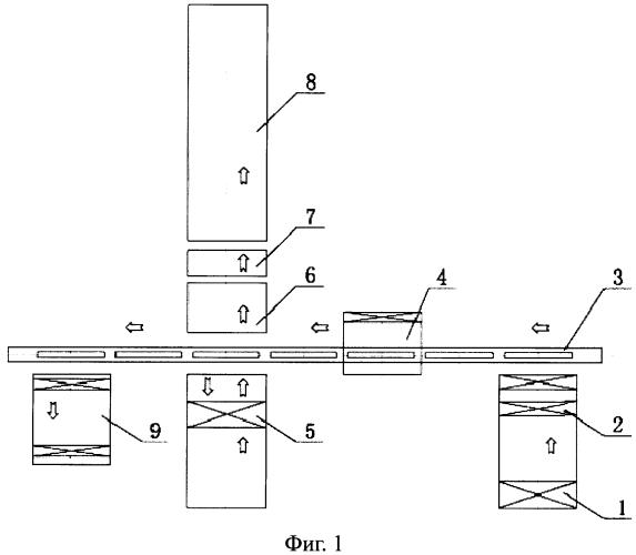 Установка и способ обработки анодных пластин для электролиза