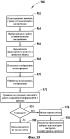 Способ и система для контроля размещения метки на прицепе транспортного средства