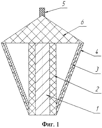 Способ исследования свойств материала при динамическом нагружении