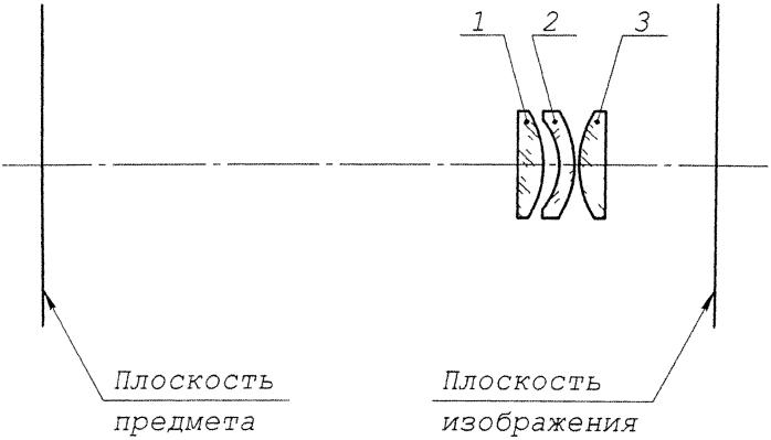 Трехлинзовый конденсор