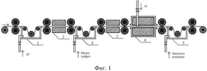 Графеновый электропровод и способ его изготовления (варианты)