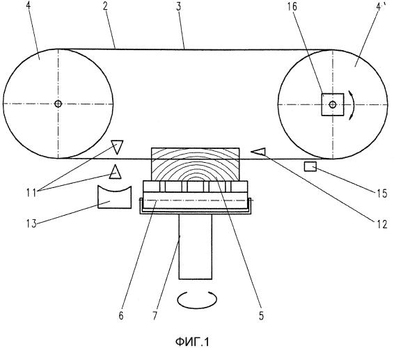 Устройство для разделения материала с тонким пропилом