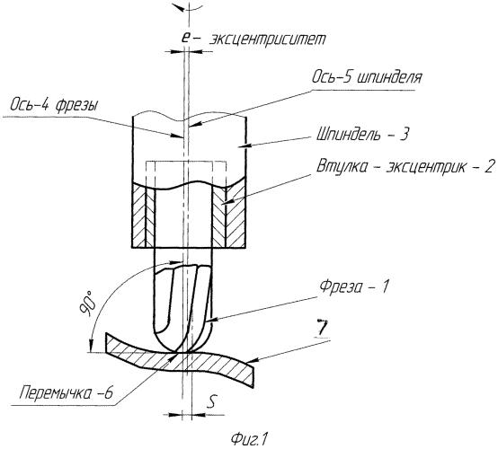 Способ чистового фрезерования криволинейной поверхности пера лопаток газотурбинных двигателей