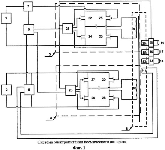 Система электропитания космического аппарата с регулированием мощности солнечной батареи инверторно-трансформаторным преобразователем