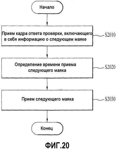 Способ и устройство для приема и передачи маяка системе беспроводной лвс