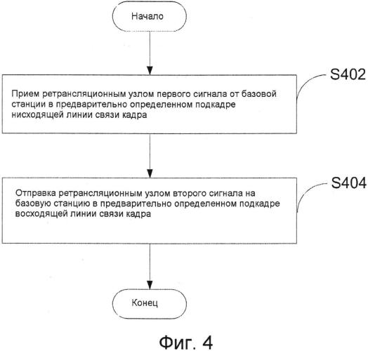 Ретрансляционный узел, система дуплексной связи с временным разделением и способ осуществления связи