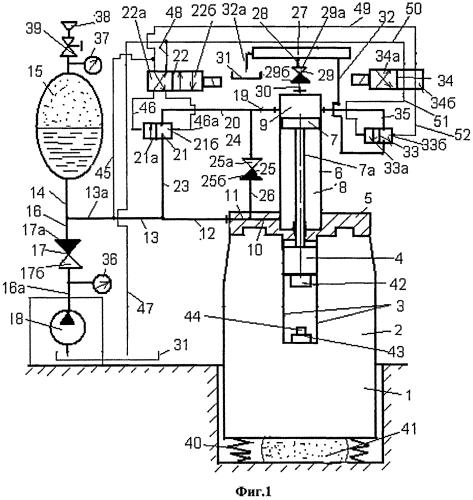 Вертикальный штамповочный молот с гидравилическим приводом
