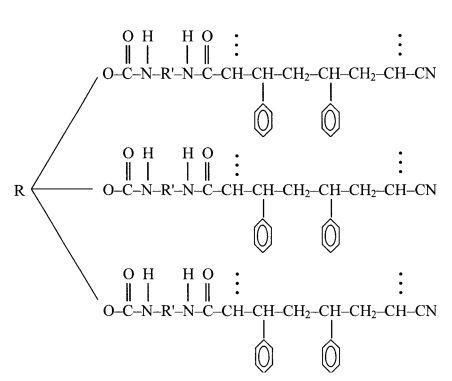 Полиуретановый форполимерный лак, способ и установка для его получения