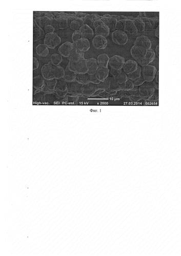 Способ получения медьсодержащего материала в виде металлической подложки с нанесенными на нее микрочастицами меди