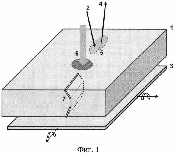 Способ лазерной резки стекла