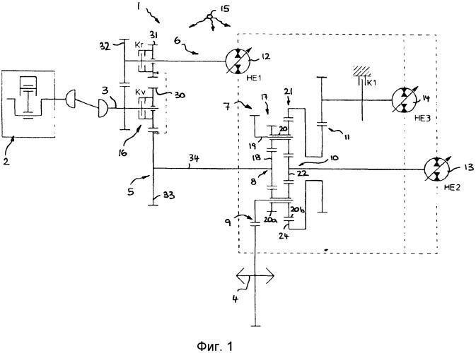 Коробка передач с распределением мощности