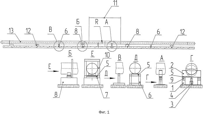 Технология создания имитации изгиба оси трубопровода радиусами от 1500 ду