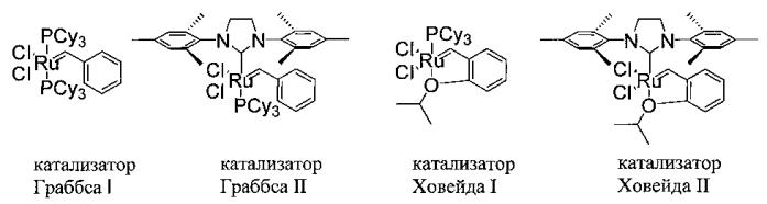 Катализатор метатезисной полимеризации дициклопентадиена, содержащий ацетамидный фрагмент, и способ его получения