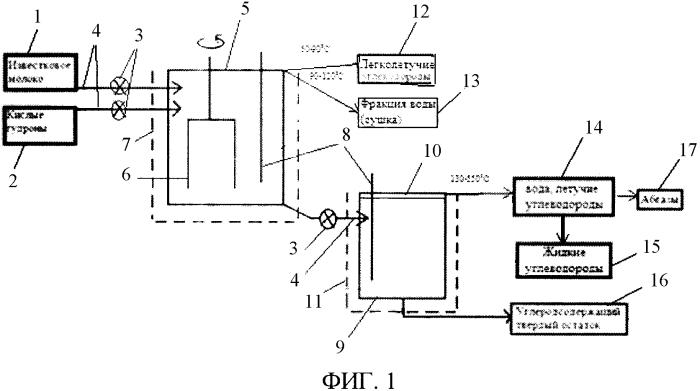 Установка для переработки кислого гудрона и способ переработки кислого гудрона, осуществляемый на этой установке