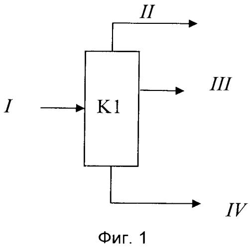 Способ очистки содержащих мтбэ смесей и получения изобутилена путем расщепления содержащих мтбэ смесей