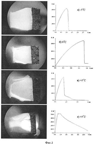 Способ создания хрупкого слоя в образце из полиолефина в испытаниях полиолефина на стойкость к быстрому распространению трещины