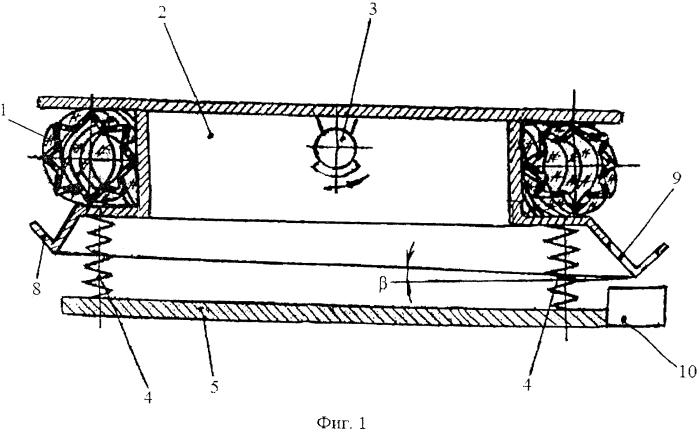 Вибрационный агрегат для обезвоживания сыпучих материалов