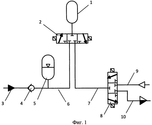 Способ гидропневматической очистки внутренних поверхностей полых изделий