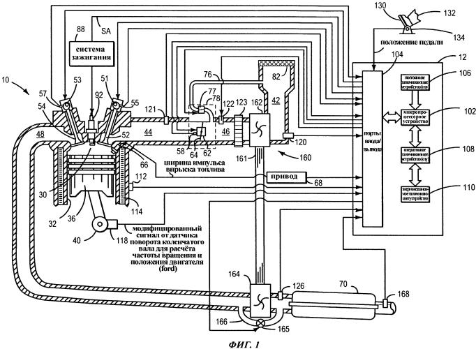 Способ управления двигателем, содержащим турбокомпрессор, и система двигателя (варианты)