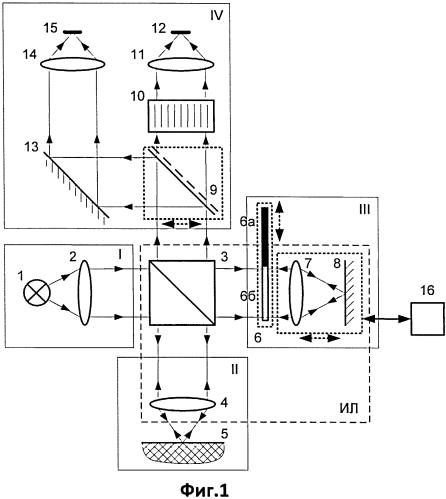 Способ получения оптических трехмерных и спектральных изображений микрообъектов и устройство для его осуществления