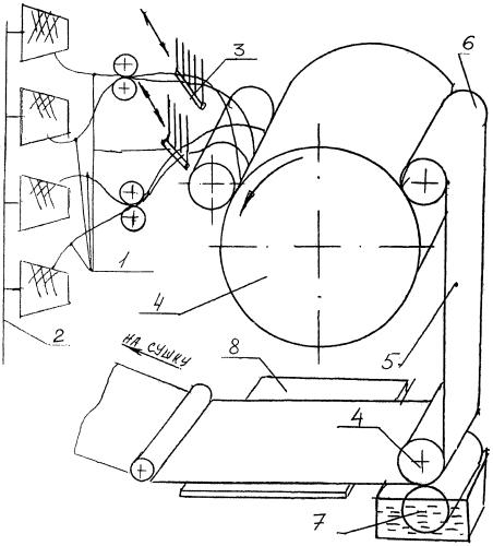Способ создания плоских нетканых полотен