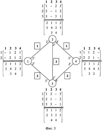 Способ оперативного управления потоками данных в сетях с коммутацией пакетов