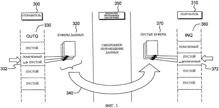 Способ обеспечения связи в коммуникационной среде, компьютерная система и энергонезависимый машиночитаемый носитель данных