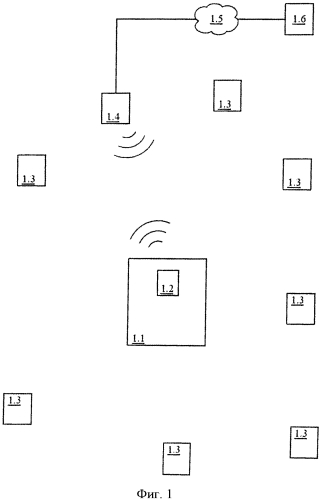 Мобильный телефонный модуль и способ определения подходящей соты