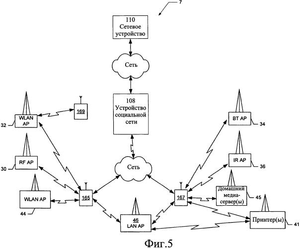 Способ и устройство для совместного использования параметров подключения посредством социальных сетей