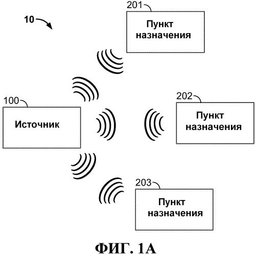 Способ и система для поддержки беспроводной многоадресной передачи