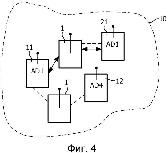 Беспроводная сетевая система с улучшенными функциональными возможностями разрешения конфликтов адресов