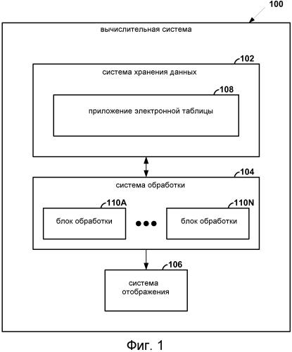 Многопоточная сортировка элементов данных в электронных таблицах