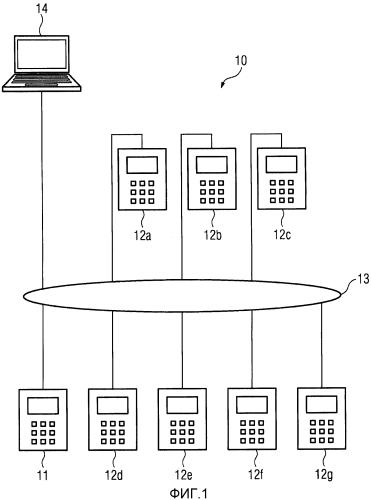 Конфигурирование коммуникационных соединений полевых приборов оборудования автоматизации энергоснабжения