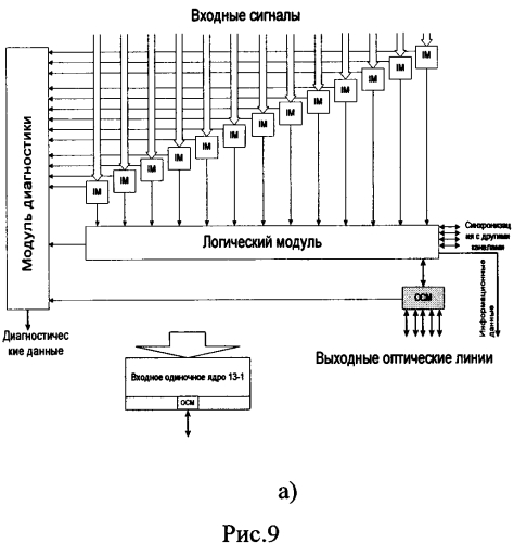 Система логического управления (варианты)