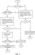 Концепция передачи потока устройства доступа
