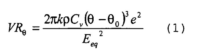 Способ и устройство контроля термического цикла сварного соединения встык краев полос