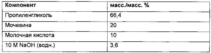 Фармацевтическая композиция для лечения грибковых инфекций
