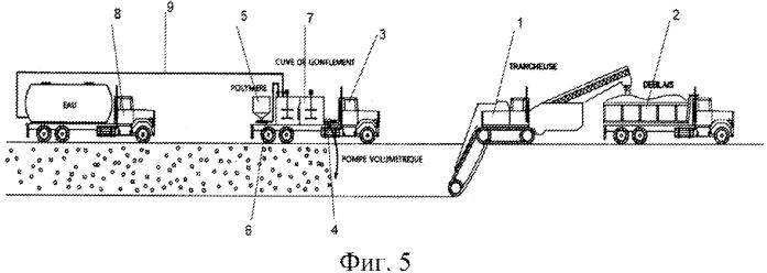 Процедуры тушения и/или предотвращения распространения торфяных пожаров