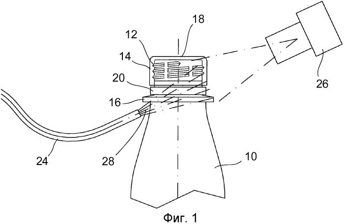 Способ и устройство для бесконтактного испытания крутящего момента винтовой крышки
