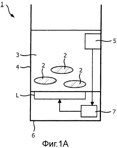 Способ и устройство с системой освещения для варки ингредиентов в растворителе