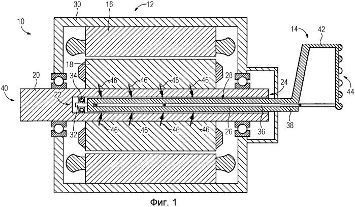 Устройство охлаждения ротора электрической машины