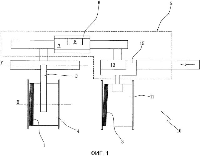 Способ и устройство для хранения элементарного полуфабрикатного элемента в установке по производству шин