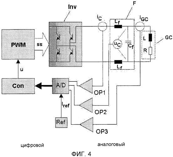 Контроллер пространства состояний с обратной связью в области цифровых данных для источника питания градиентной катушки для магнитно-резонансной визуализации