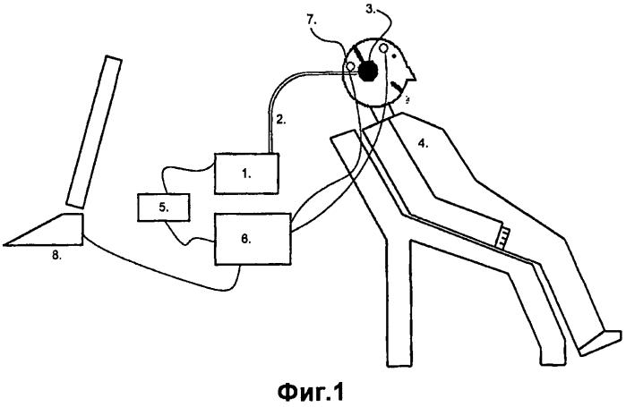 Система и способ для диагностики нарушений деятельности ствола головного мозга