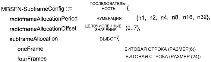 Узлы и способы для разрешения измерений, выполняемых беспроводным устройством