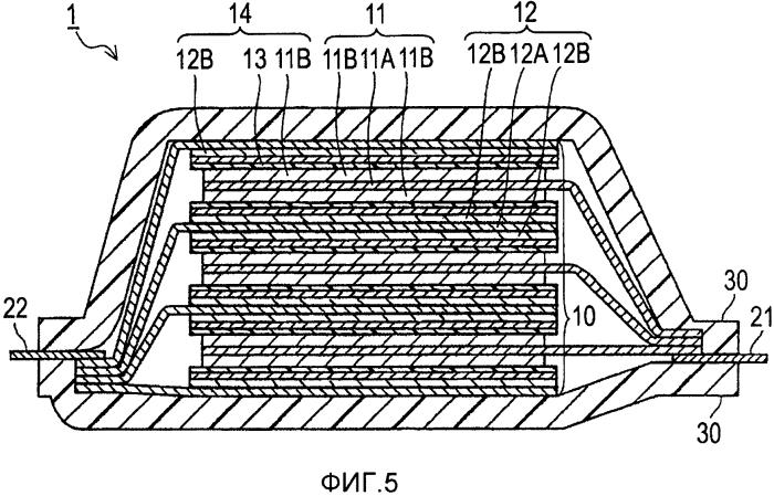 Активный материал отрицательного электрода для электрического устройства