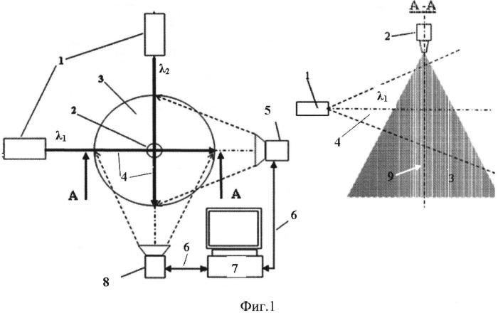 Способ определения характеристик топливного факела