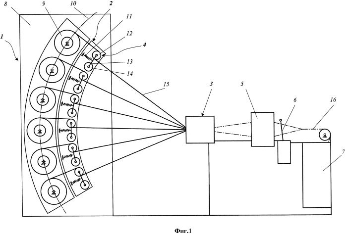 Устройство подачи нитей основы на ткацкой машине для многослойных тканей и ткацкая машина с этим устройством