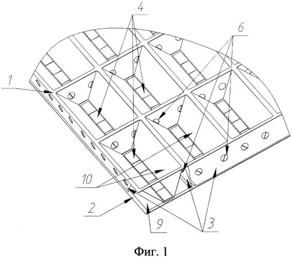Панель солнечной батареи